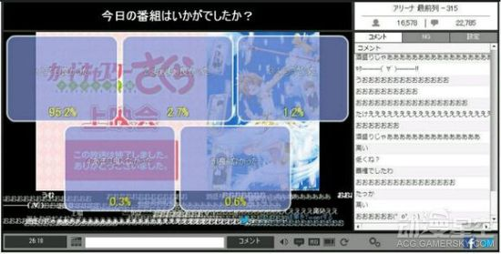 《魔卡少女樱 CLEAR CARD篇》NICO好评度破95% 动漫星空 第1张