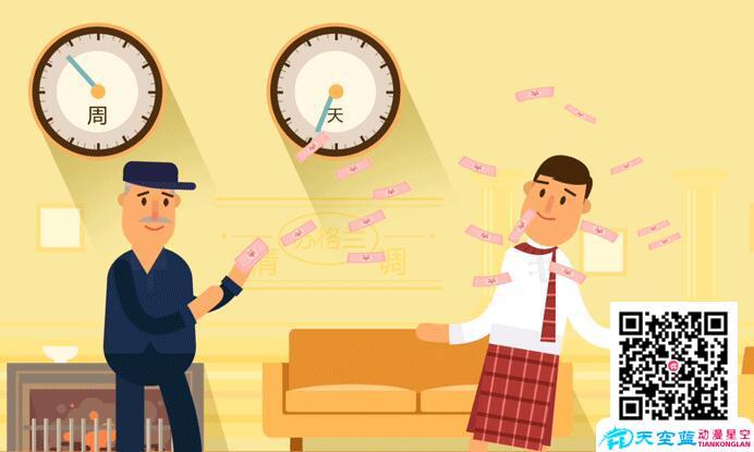 企业动画宣传片制作多少钱?