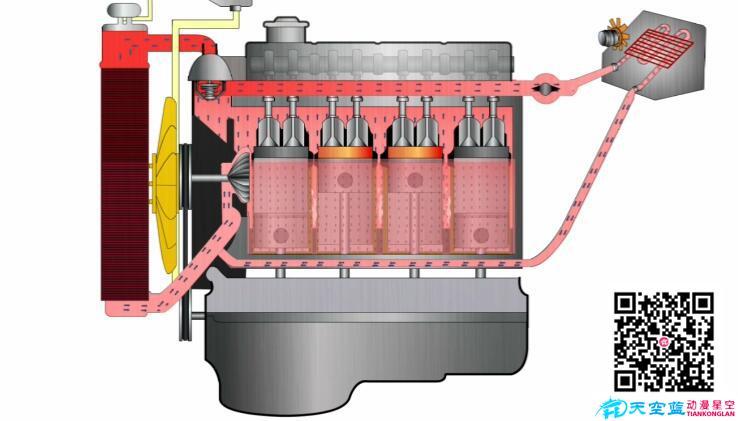 汽车发动机冷却工作原理动画仿真演示