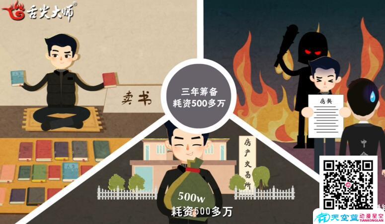 黄鹤楼动漫制作公司产品动画宣传广告片的作用