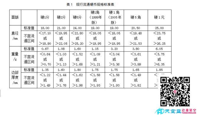 中国人民银行武汉分行《不宜流通人民币硬币》科普MG动画宣传片 动画制作 第5张