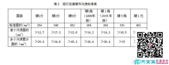 中国人民银行武汉分行《不宜流通人民币硬币》科普MG动画宣传片 动画制作 第9张