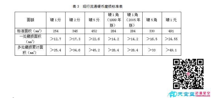 中国人民银行武汉分行《不宜流通人民币硬币》科普MG动画宣传片 动画制作 第13张