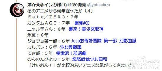 日本推主整理经典人气动画年份表 看完感觉真的老了 动漫星空 第7张