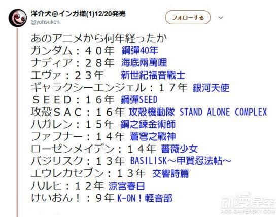 日本推主整理经典人气动画年份表 看完感觉真的老了 动漫星空 第1张
