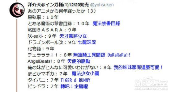 日本推主整理经典人气动画年份表 看完感觉真的老了 动漫星空 第6张