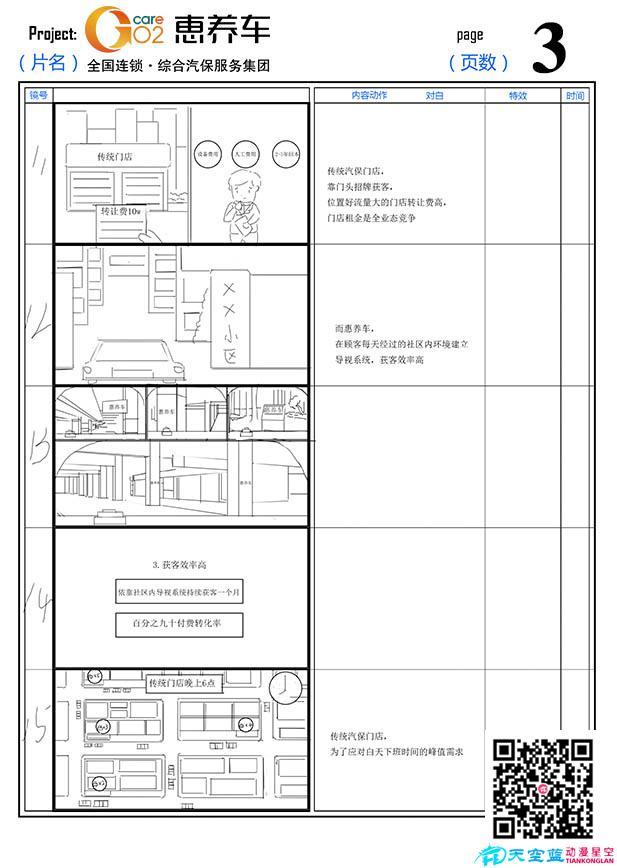 惠养车动漫宣传片分镜-3.jpg