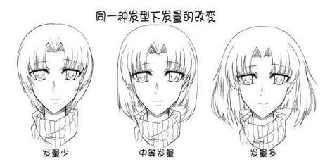 漫画人物最基本的发型设计技巧!想学漫画的快来看看啦