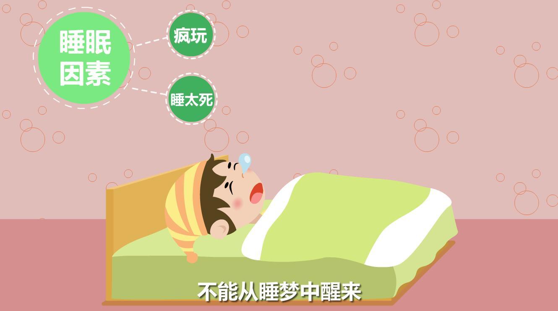 小孩尿床睡眠因素.jpg