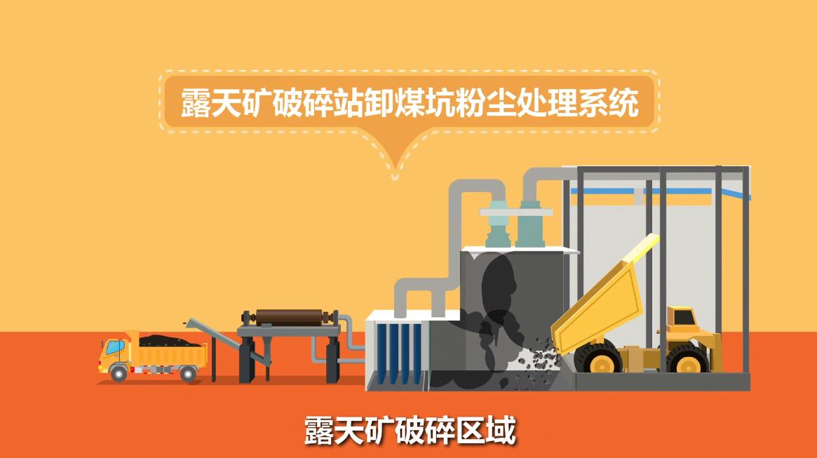 MG動畫制作(zuo)『新陽光』環保設備卸煤(mei)坑粉塵處(chu)理動漫宣傳片