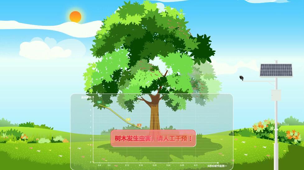 国内首个全息数字化城市树木智能化监管病虫人工干预.jpg