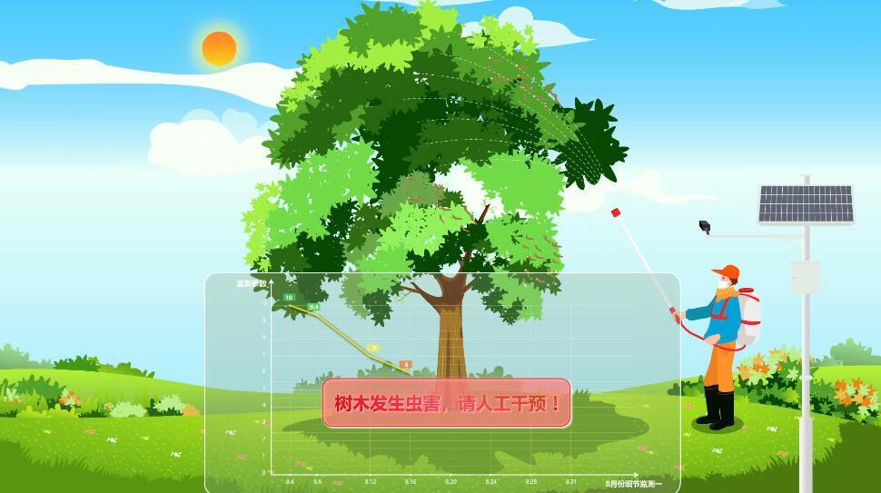 MG动画制作《城市树木健康智能化监管》动漫演示宣传片