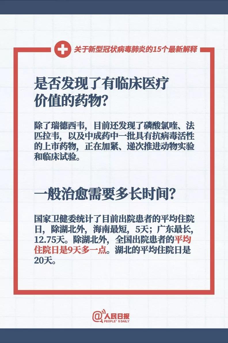 對(dui)付新型冠狀病(bing)毒是(shi)否發(fa)現了有臨床醫療價(jia)值的藥物(wu),感染新型冠狀病(bing)毒的患者一(yi)般治愈需要(yao)多長時間?.jpg