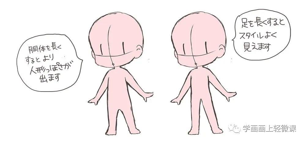 Q版的身体怎么画?