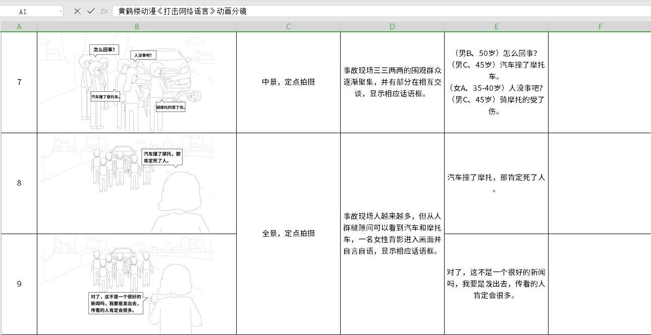 《扫黑除恶——严打网络谣言》分镜头7-9.jpg