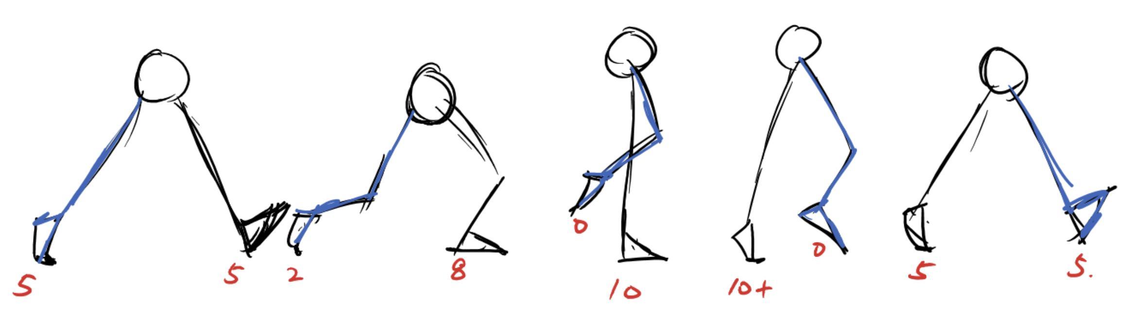 越简单却越难!要画好动画中的走路和跑步,比你想象中难得多