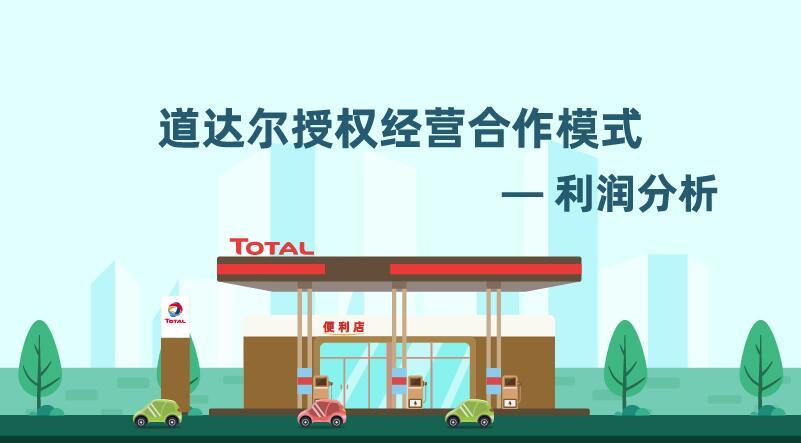 武汉MG动画制作《道达尔石油》手绘动漫宣传片