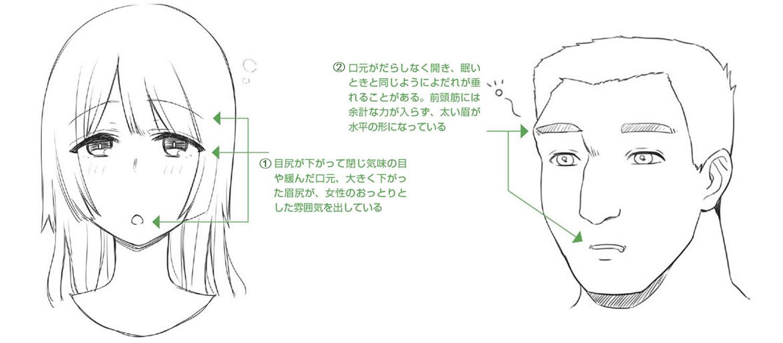 「漫画教程」漫画人物表情日常应用画法