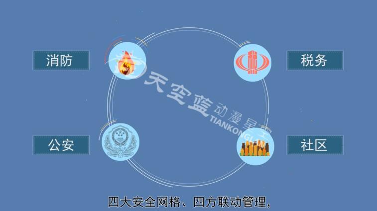 四大安全网格、多方联动管理,星级商户加入网格管理体系.jpg