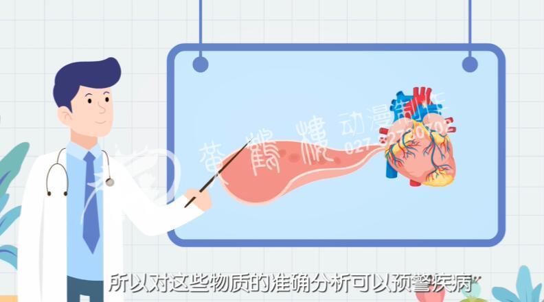 逐帧动画广告片