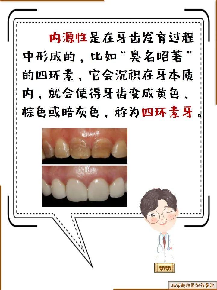 牙齿科普动漫制作