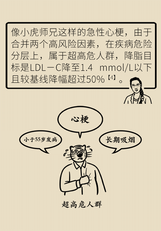 心梗科普动漫制作