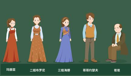 教育动画片《居里夫人的故事》人物设定公布