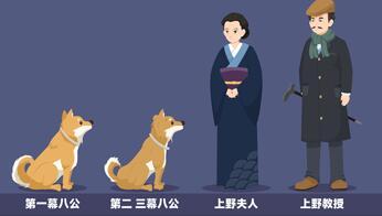 《忠犬八公》动画片角色设计